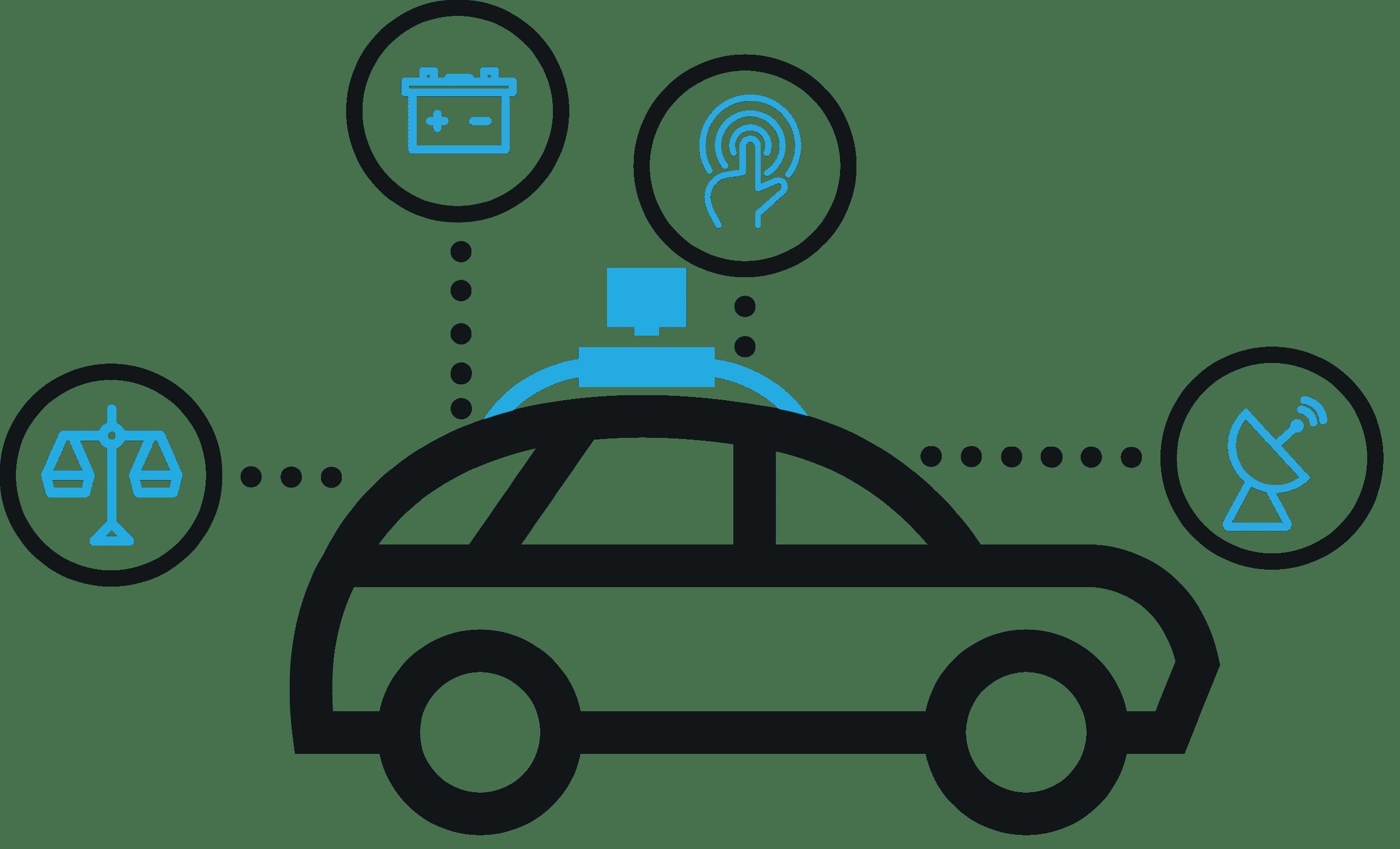 Self Driving Car Solutions