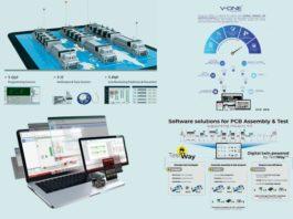 SMT softwares